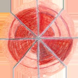 gelukswiel
